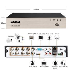 8 kanālu video reģistratoram ZOSI 8Ch HD 720P DVR ir iespējams pieslēgt 8 kameras